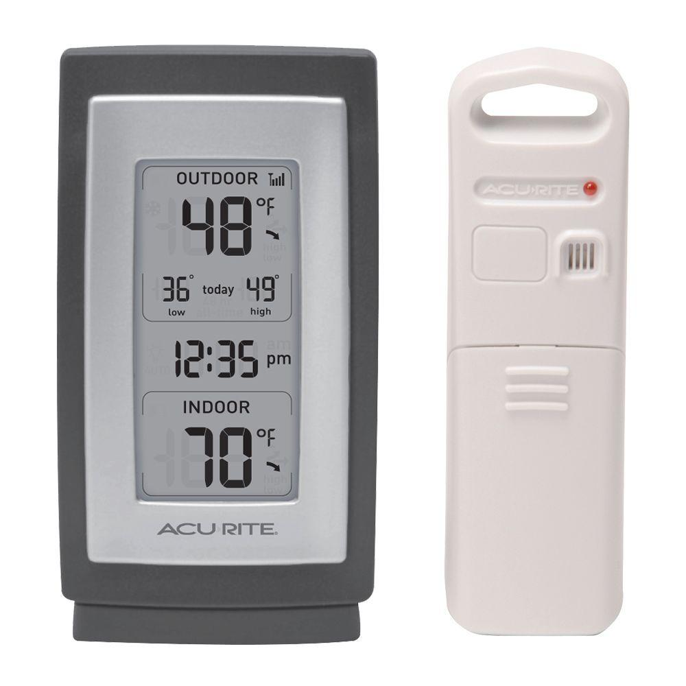 Digital Wall Mounted Room Thermometer