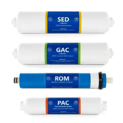 Countertop Reverse Osmosis System Filter Set 4 Filters Quick Connect Cartridges Sediment, GAC, PAC, 100 GPD RO Membrane