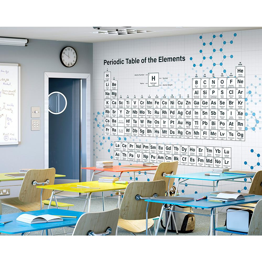Ohpopsi Periodic Table Wall Mural Wals0347 The Home Depot