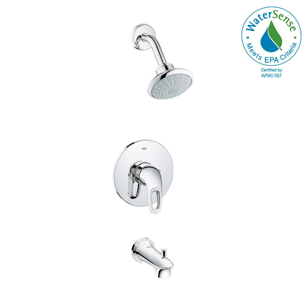 Grohe shower head arm   Plumbing Fixtures   Compare Prices at Nextag