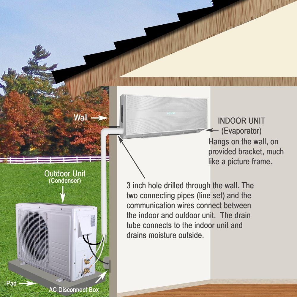 Ramsond 12,000 BTU 1+ Ton Ductless Mini Split Air Conditioner and Heat Pump  - 220-Volt/60Hz