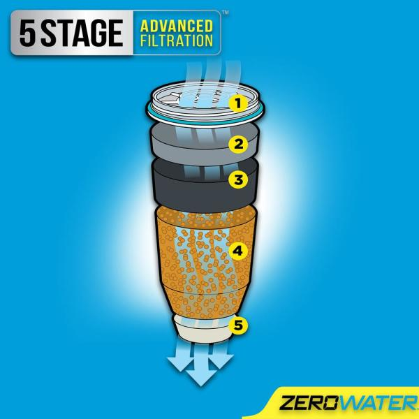 Zerowater replacement water filter 4-pack