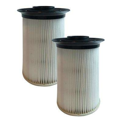 F69 Replacement HEPA Style Filters Replacement for Dirt Devil Part 440002214 (2-Pack)