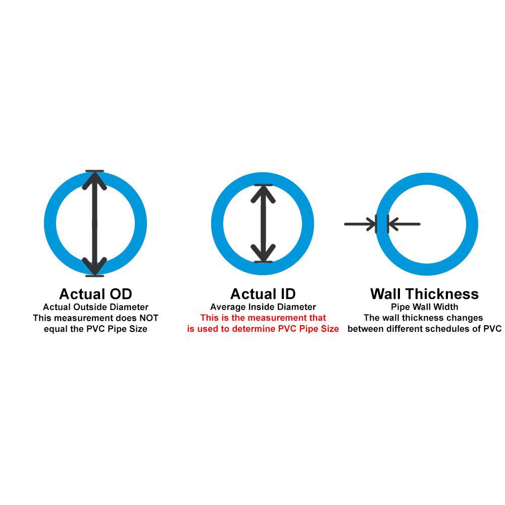 TekTube 2 in  x 50 ft  PVC Schedule 40 Black Ultra Flexible Pipe