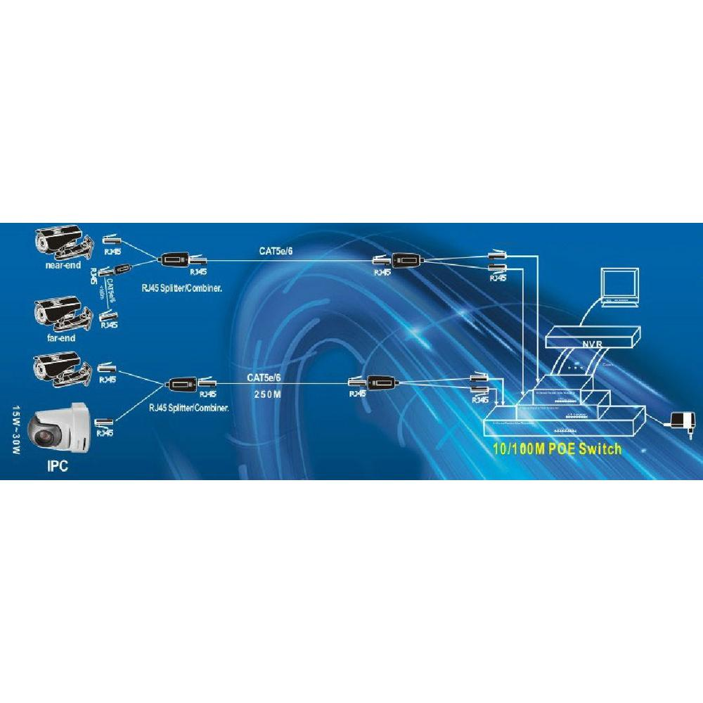 Poe Rj45 Camera Wiring Diagram Get Free Image About Wiring Diagram