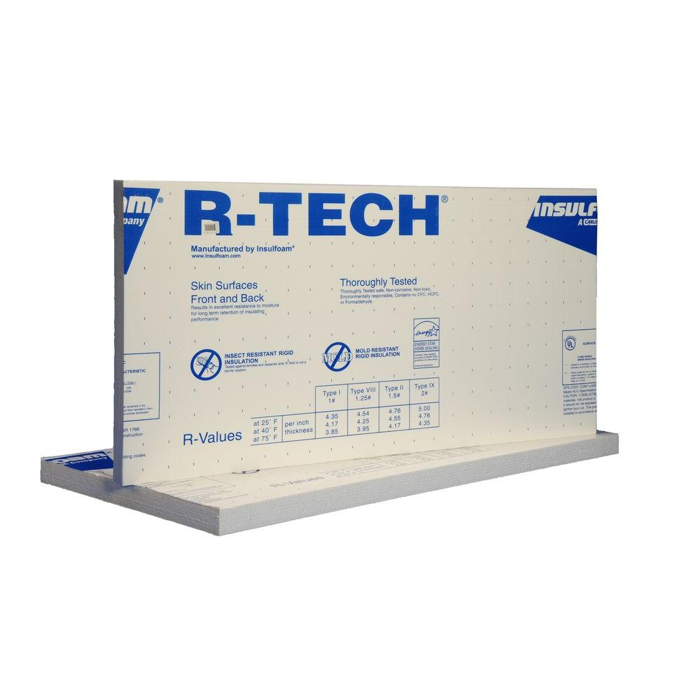 R Tech 2 In X 2 Ft X 4 Ft R 7 7 Foam Insulating Sheathing 321356 The Home Depot