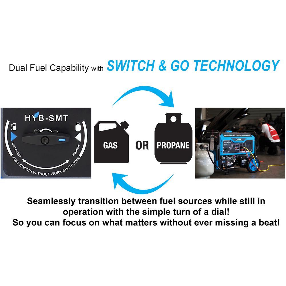 2,200-Watt/2,000-Watt Dual Fuel Gasoline/Propane Powered Recoil Start Inverter Generator with 80 cc Ducar Engine