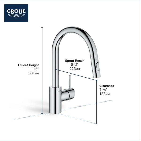 Grohe Minta Single Handle Dual Spray Pull Out Sprayer Kitchen Faucet 1 75 Gpm In Supersteel Infinityfinish 31378dc3 The Home Depot