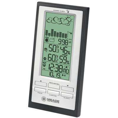 Wireless Personal Weather Station with Atomic Clock and TS23C Sensor