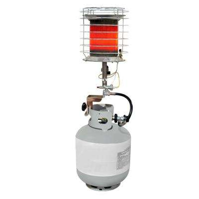 40,000 BTU 360-Degree Radiant Propane Tank Top Portable Heater