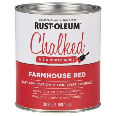 30 oz. Farmhouse Red Ultra Matte Interior Chalked Paint (2 Pack)