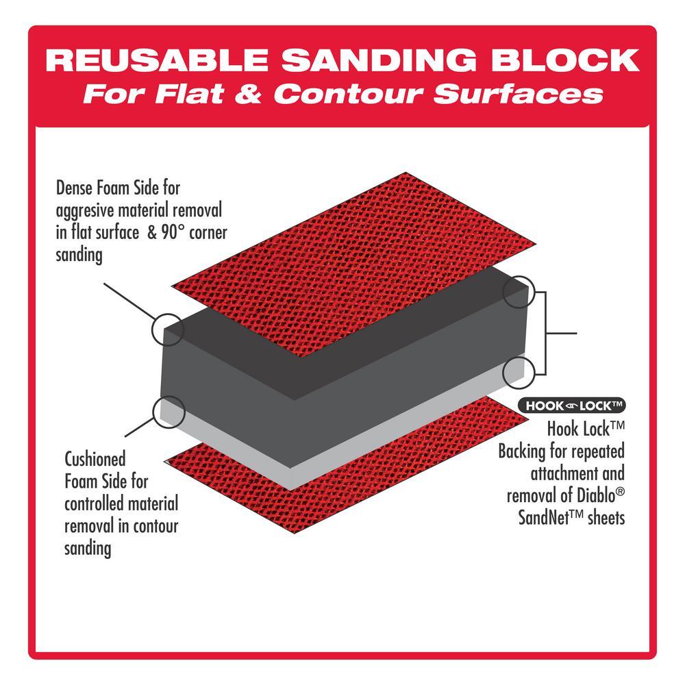 SandNet 1/3 Sheet Dual Densitiy Hand Sanding Block with Assorted Sheets