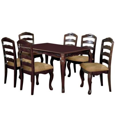 Dining Room Sets Kitchen Furniture The