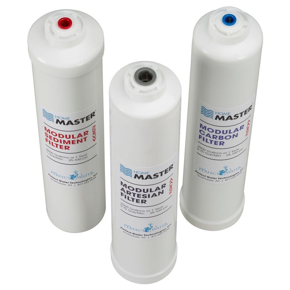 Perfect Water Technologies Home Master Artesian and HydroGardener Replacement Water Filter Change Set