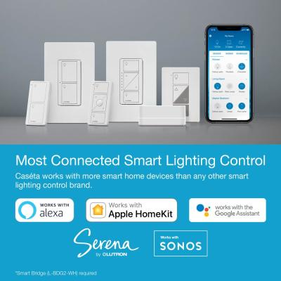 Caseta Wireless Smart Lighting Switch for All Bulb Types or Fans, Push Button, White