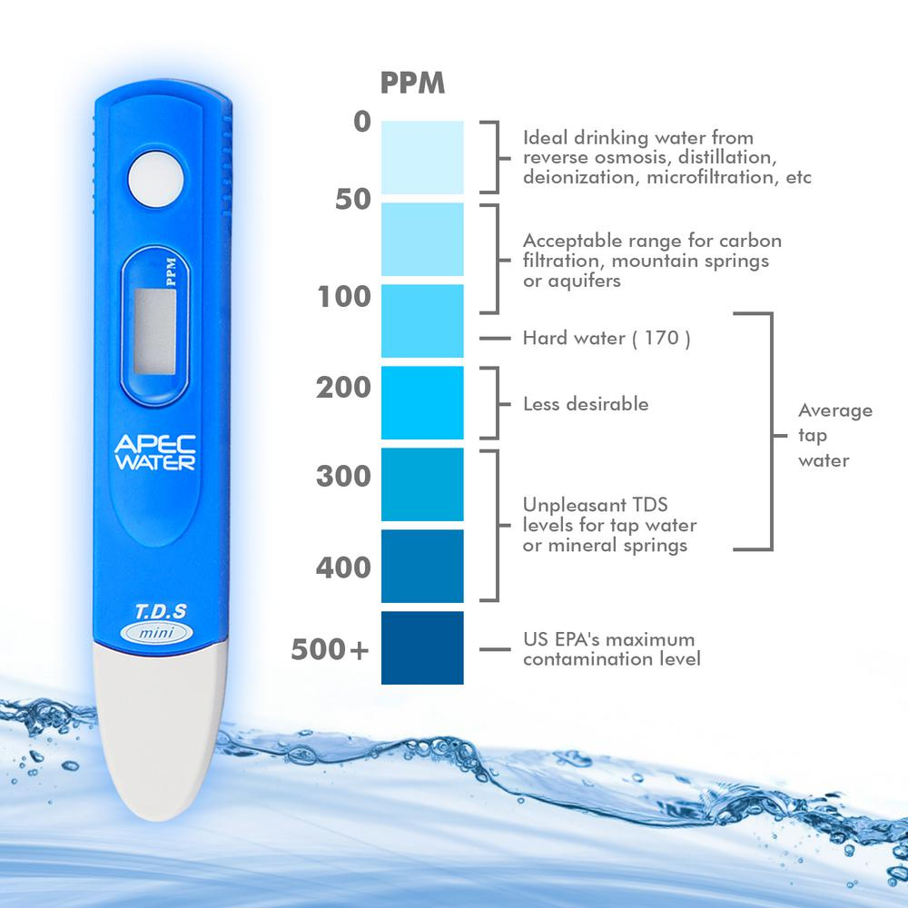 Apec Water Systems Digital Tds Meter Water Quality Tester With Carrying Case Tdsmeter The Home Depot