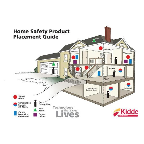 10year worry free hardwire smoke detector with battery backup
