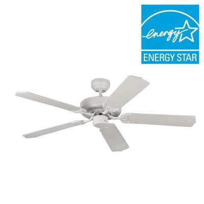 Homeowner Max 52 in. Rubberized White Ceiling Fan