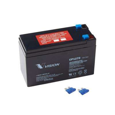 12-Volt Battery Fuse Combo Kit for Automatic Gate Opening Systems