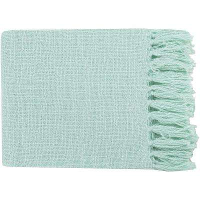 Madelyn Mint Acrylic Throw