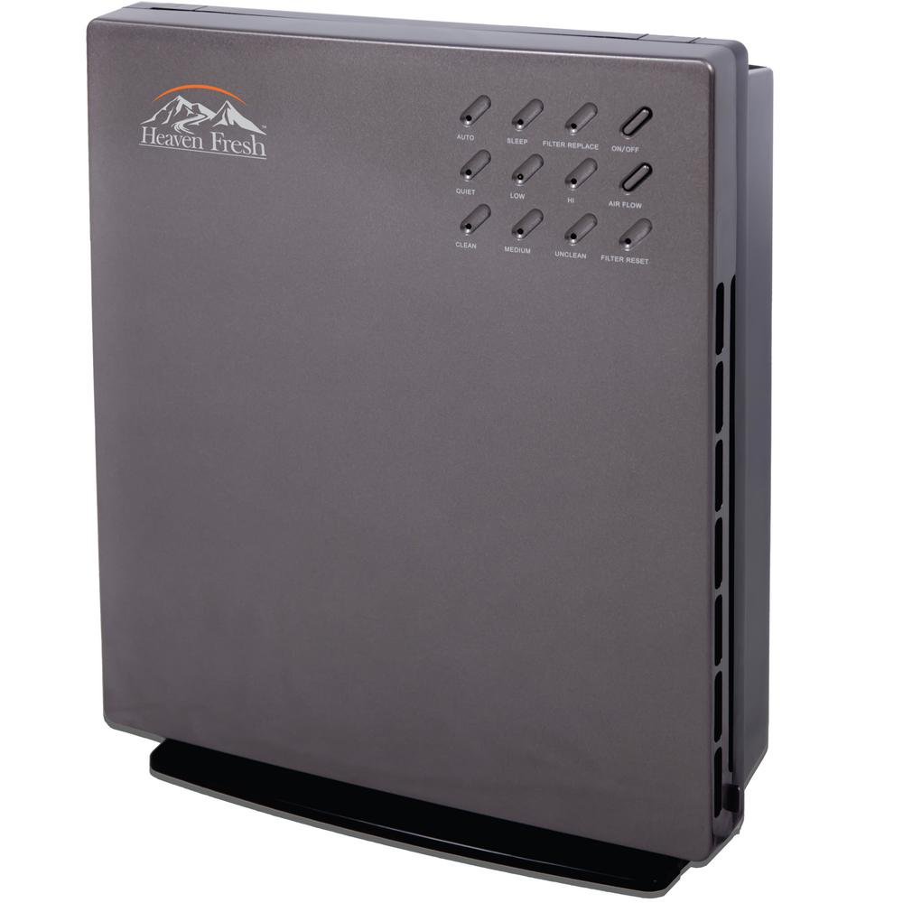 Heaven Fresh 5 Stage Multi-Technology Air Purifier CADR Rating