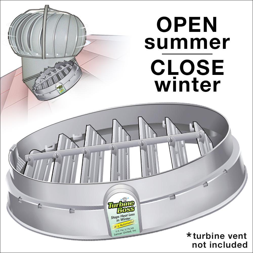 Automatic Damper for Turbine Ventilator