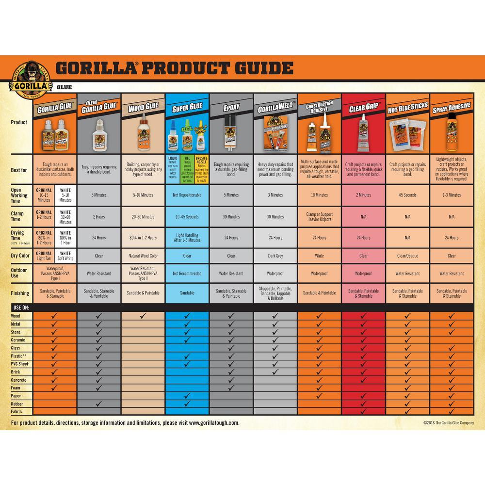 Gorilla Heavy Duty GorillaWeld Steel Bond 2-Part Epoxy 1 Pack