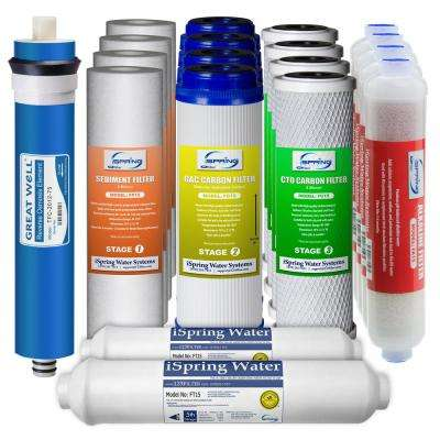 LittleWell 6-Stage Alkaline Reverse Osmosis 2-Year Filter Set