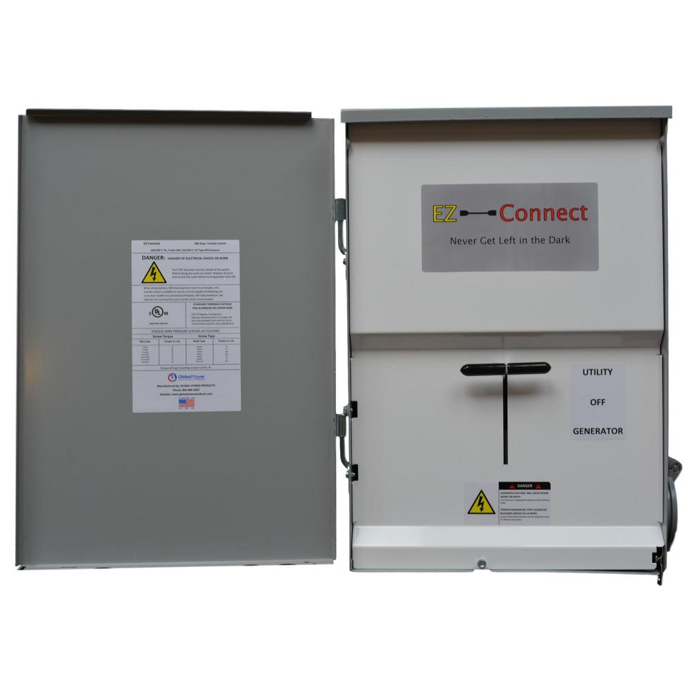 EZ-Connect Manual Transfer Switch with 50 Amp Inlet for Generator Connection