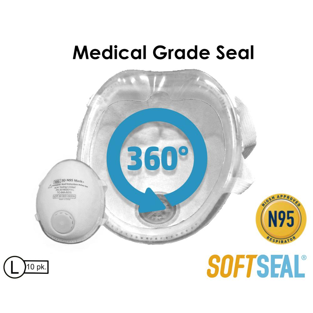 3m. particulate n95 respirator with valve 10-pack