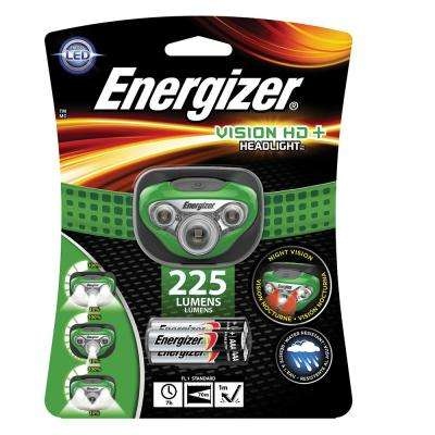 250 Lumen Headlamp
