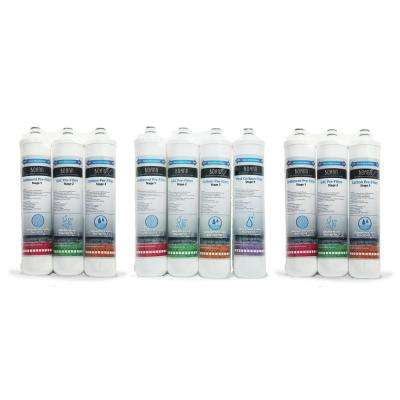18-Month Filter Pack for Reverse Osmosis Water Filtration System