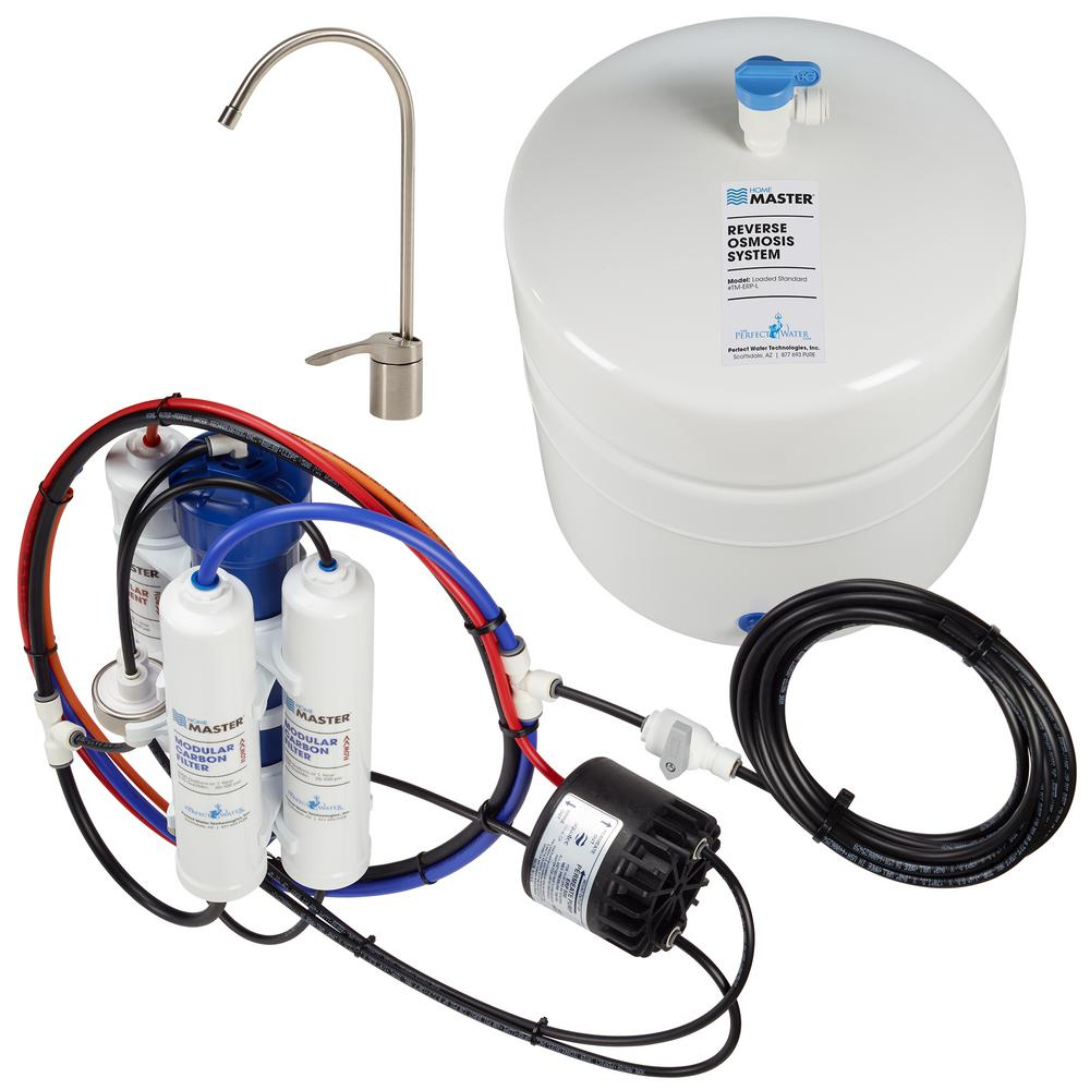 Standard with Permeate Pump Loaded Under Sink Reverse Osmosis Water Filter