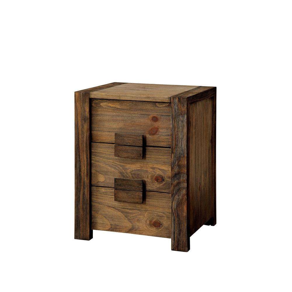 William S Home Furnishing Janeiro Rustic Natural Tone Style Nightstand Cm7628n The Depot