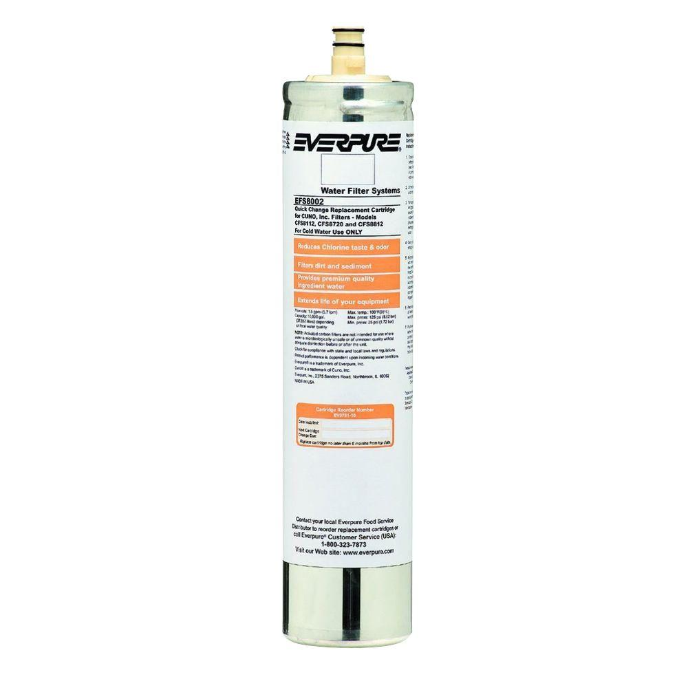 Everpure 15 in x 3 in replacement filter cartridge for Everpure water filter review