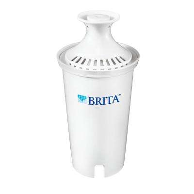 Pitcher Replacement Water Filter Cartridge