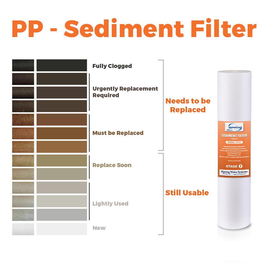 4 Pack 5 Micron Sediment Filter