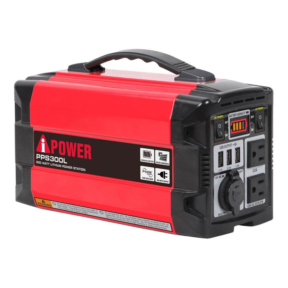 300 Watt Lithium-Ion Manual Start Battery Powered Inverter Generator
