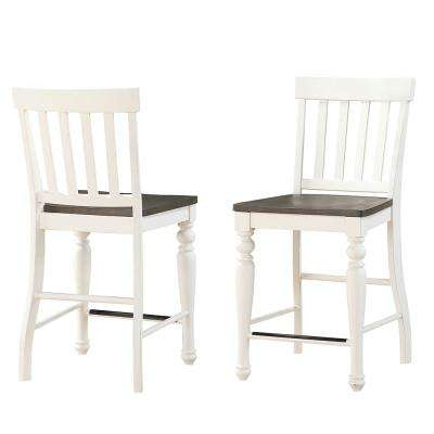 Joanna 2-Tone Counter Chair (Set of 2)