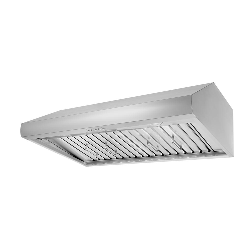 Thor Kitchen 36 in. Under Cabinet Range Hood in Stainless Steel ...