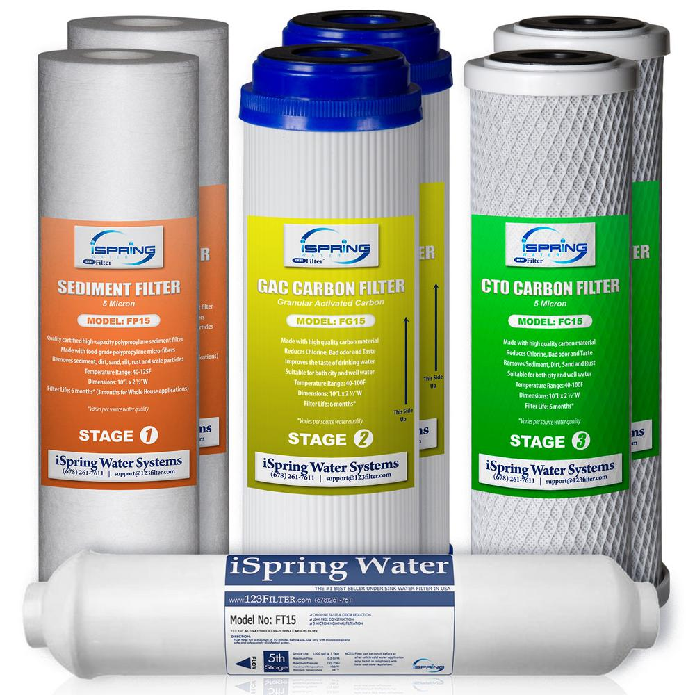 ISPRING 1-Year Replacement Supply Filter Cartridge Pack Set for Standard 5-Stage Reverse Osmosis RO Systems