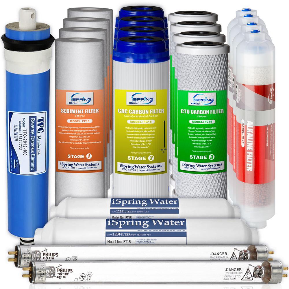 ISPRING 7-Stage UV Alkaline Reverse Osmosis 2-Year Filter Set