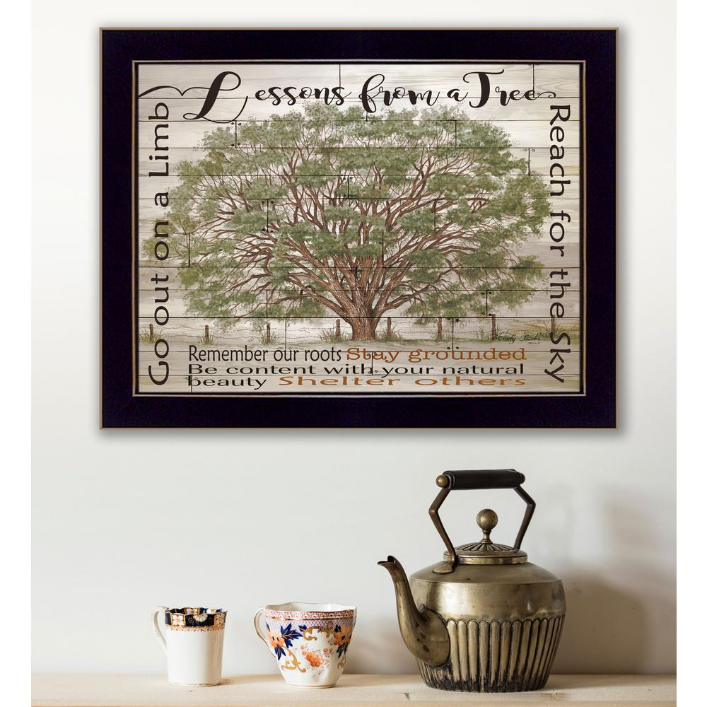 """Wall Hanging Lesson Plan: Trendy Decor 4U """"Lessons From A Tree"""" By Cindy Jacobs"""