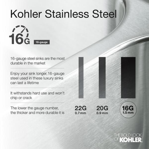 Kohler Tailor Farmhouse Apron Front Stainless Steel 35 5 In Single Bowl Kitchen Sink K 22569 Na The Home Depot