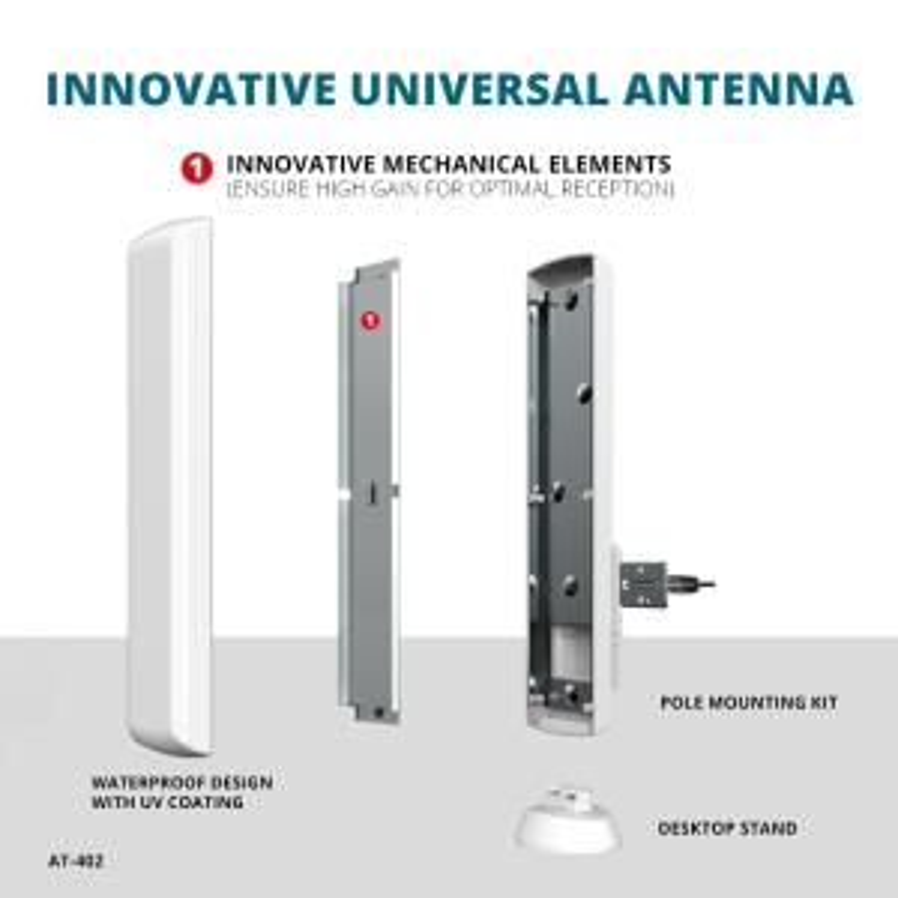 BoostWaves Outdoor Amplified Antenna 150-Miles Range 360
