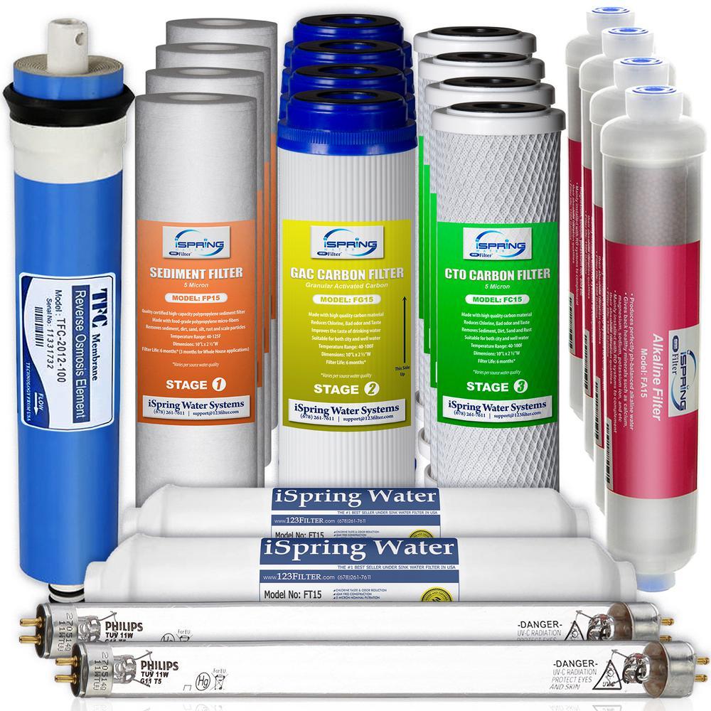 iSpring 7-Stage UV Alkaline Reverse Osmosis 2-Year Filter...