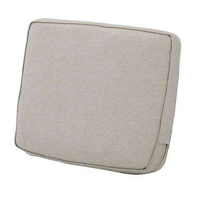 25 in. W x 18 in. H x 4 in. T Montlake Heather Grey Rectangular Outdoor Lounge Chair Back Cushion