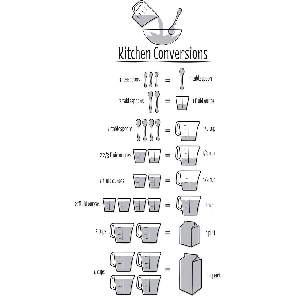 wallpops black kitchen conversions wall quote decal-dwpq2939