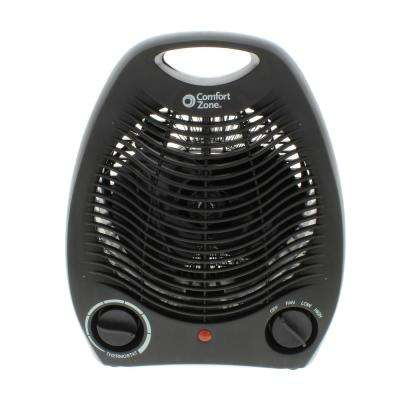 1,500-Watt Portable Compact Heater with Thermostat in Black
