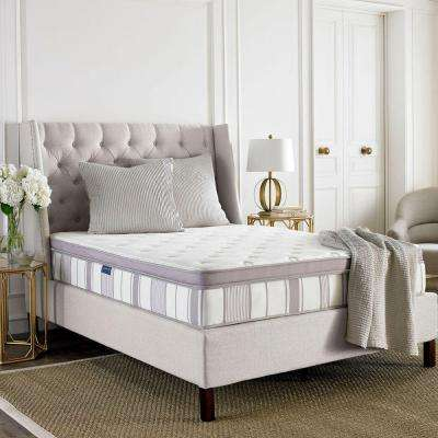 Mattress - Gray - Fabric - Bedroom Furniture - Furniture - The Home ...